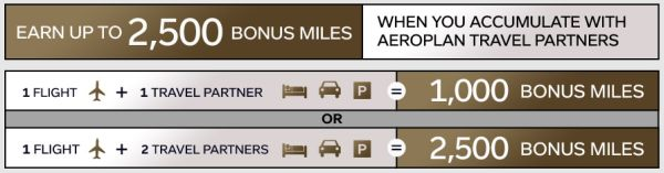 air-canada-aeroplan-bonus-table