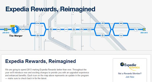 expedia-rewards-reimagined