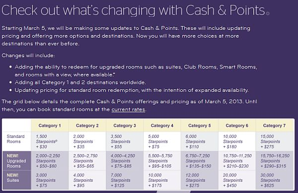 spg-cash-points
