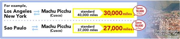 Japan Airlines (JAL) LAN Award Ticket Promotion June 17 – October 3 2014 Example