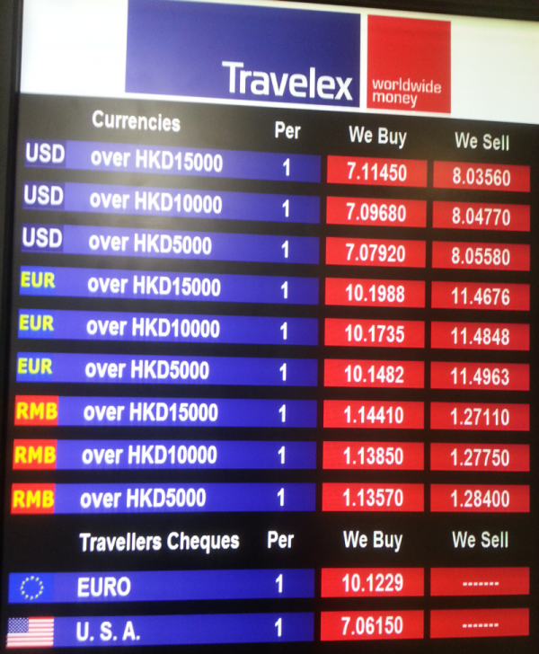 Best Currency Exchange Rates Travelex