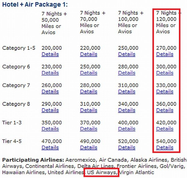 us-airways-marriott-packages