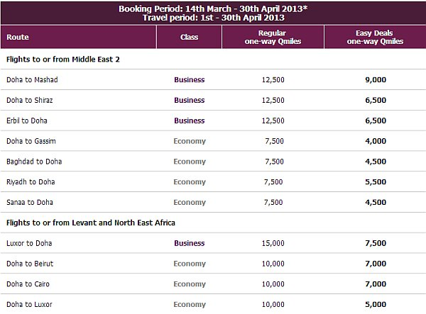 qatar-easy-deals-april-2013-1