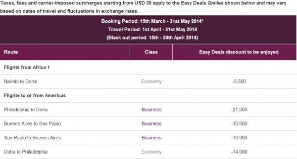 Qatar Easy Deals April May 2014 1