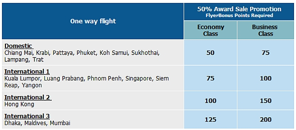 bangkok-airways-discounted-flights