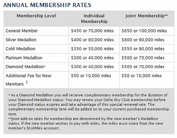 delta-sky-club-membership-fees