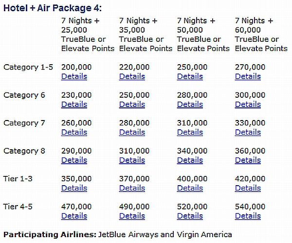 marriott-travel-package-4