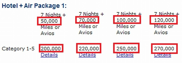 marriott-travel-packages-airline-miles-levels