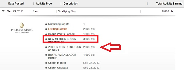 IHG Rewards Club has a New Member Bonus (works for old members as well) for 3, bonus points per stay for 90 days. IHG Rewards Club Promotion: New Member Bonus Of 3, Points Per Stay For 90 Days (Correction) IHG Rewards Club has a promotion for 2, bonus points per stay for 60 days.