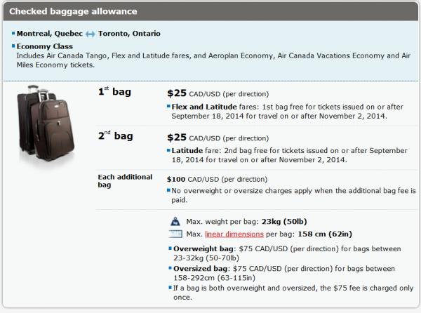 Air Canada Enhances Baggage Fees Effective Immediately