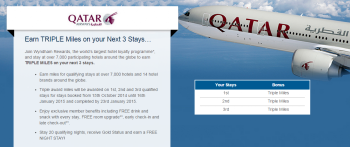 Wyndham Rewards Qatar Airways Privilege Clib Triple Miles Offer Fall 2014