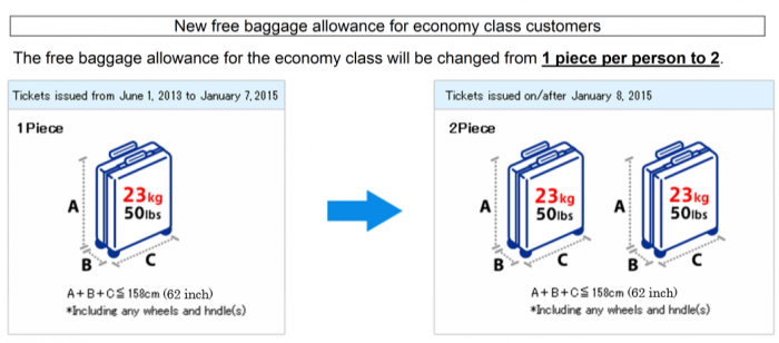 ana increases economy baggage allowance to 2 bags