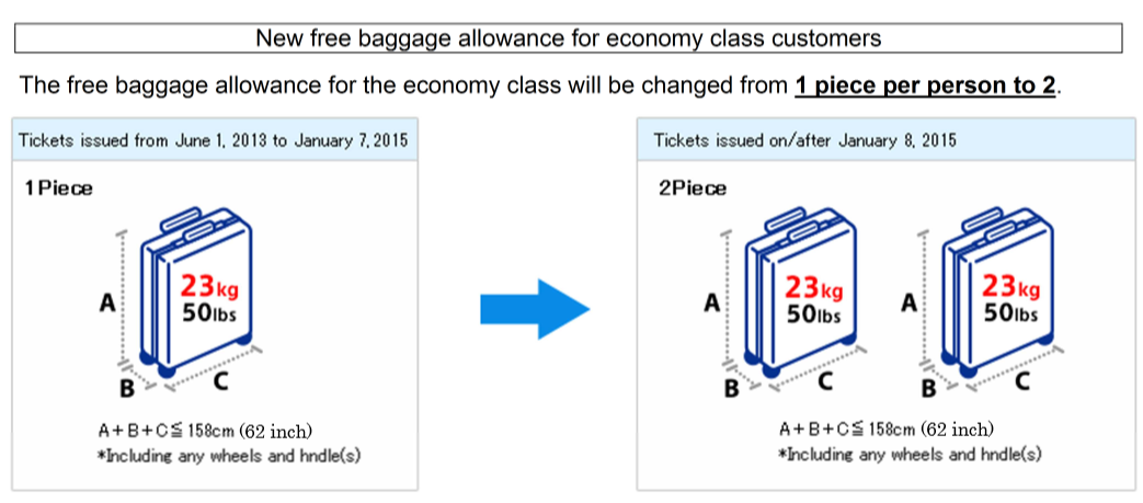 ANA Increases Economy Baggage Allowance To 2 Bags ...