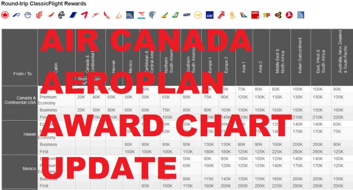 Air Canada Aeroplan Award Chart Update March 17, 2015