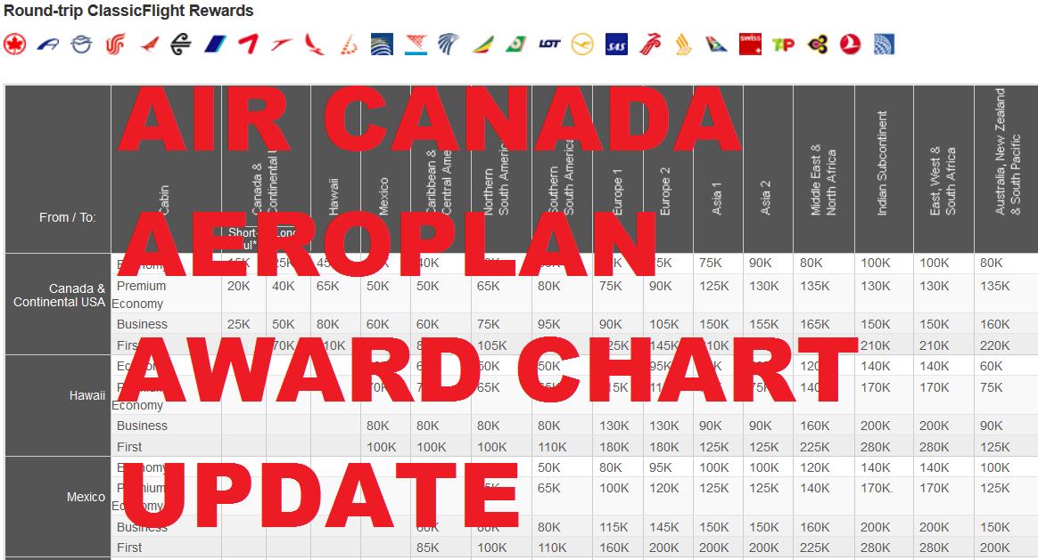 Air Canada Aeroplan Award Chart Update March 17 2015