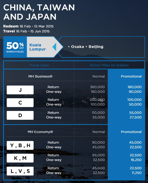 Malaysia Airlines Enrich 50 Percent Off March 2015 China Taiwan Japan