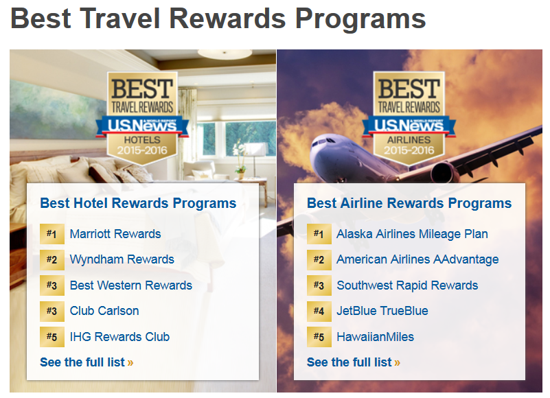 U S News Amp World Report Best Travel Rewards Programs 2015