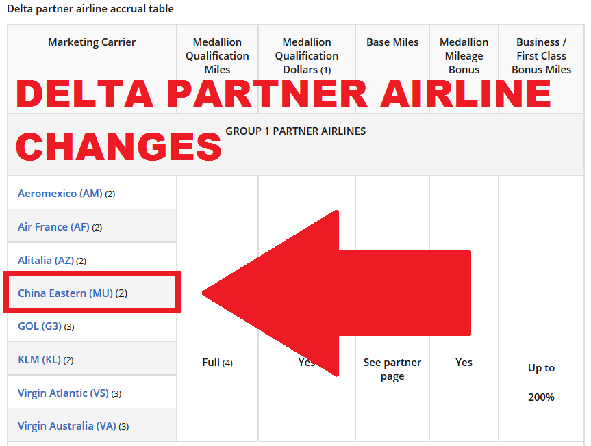 Delta Air Lines Skymiles Partner Airline Changes China
