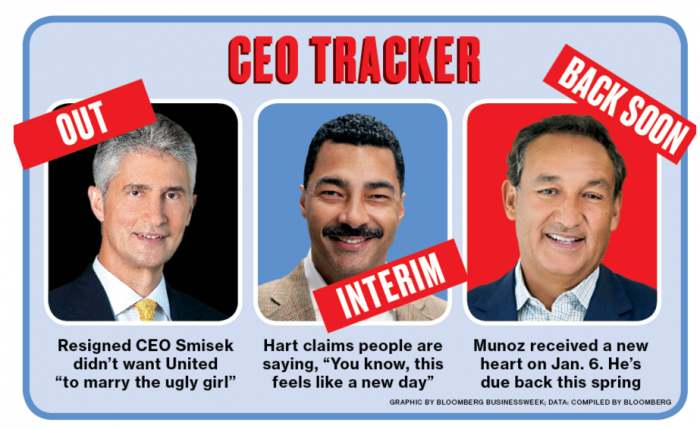 Bloomberg Business UNITED'S QUEST TO BE LESS AWFUL CEO Tracker
