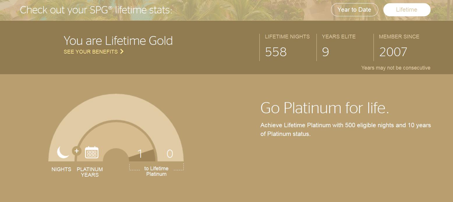 platin status