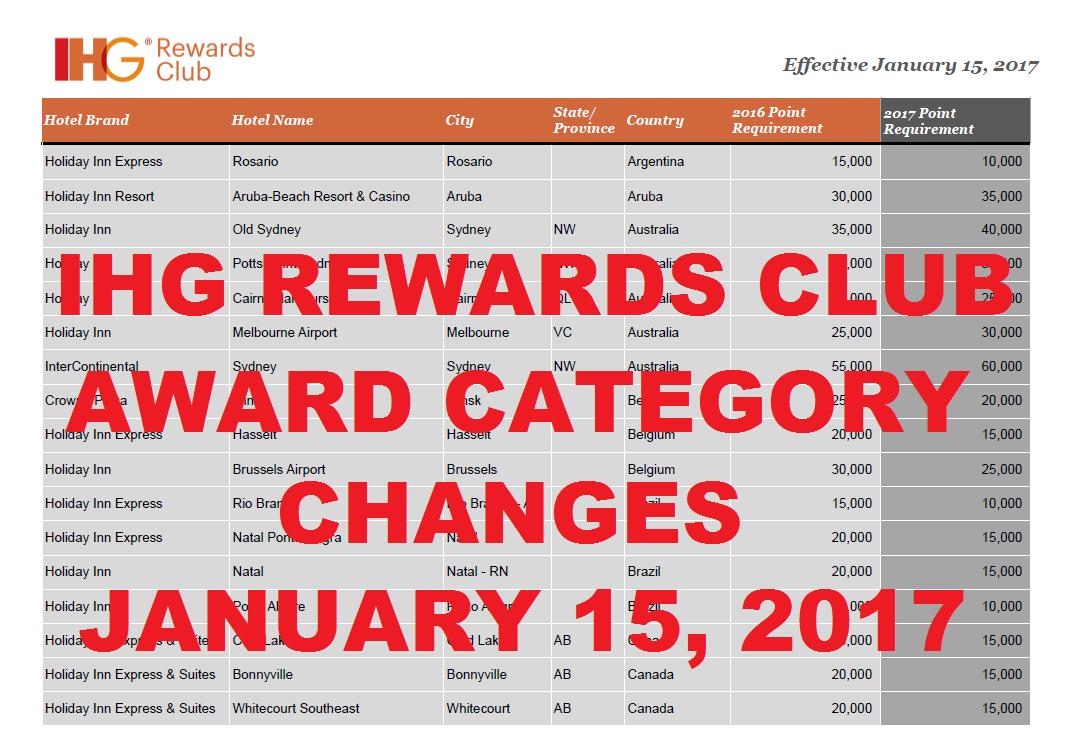 IHG Rewards Club - eBooks