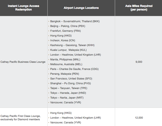 Cathay Pacific: Worldwide Lounge Access Now Available Through Marco