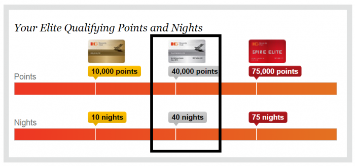 reader-question-1000-short-ihg-rewards-club-platinum-status-what-are-my-options