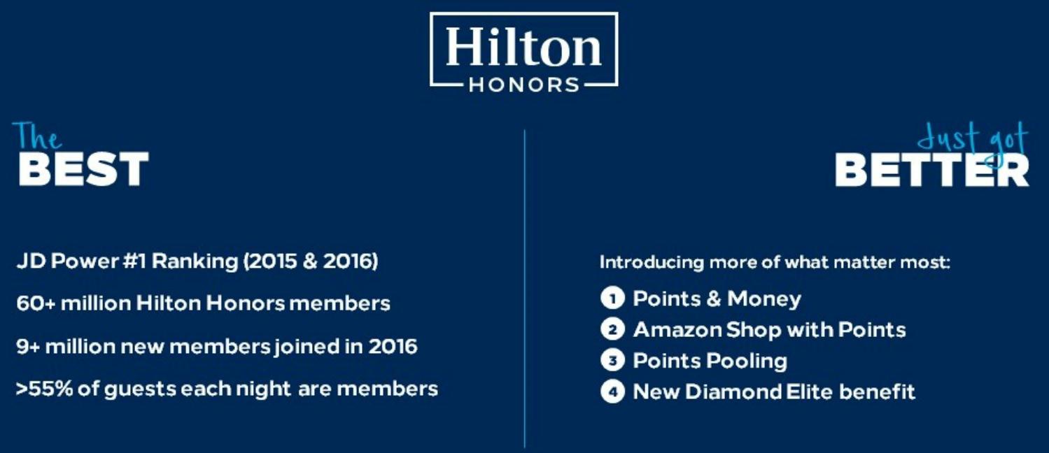 Hilton Honors Program Changes 2017: New Points & Money ...
