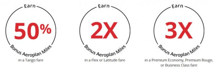 Air Canada Aeroplan Up To Triple Miles October 12 – April 30, 2018 (Book By November 11)