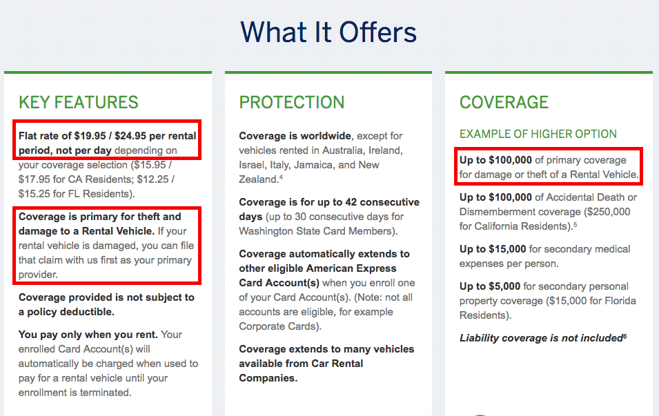 Car Rental How Much Is Insurance Coverage By Credit Card