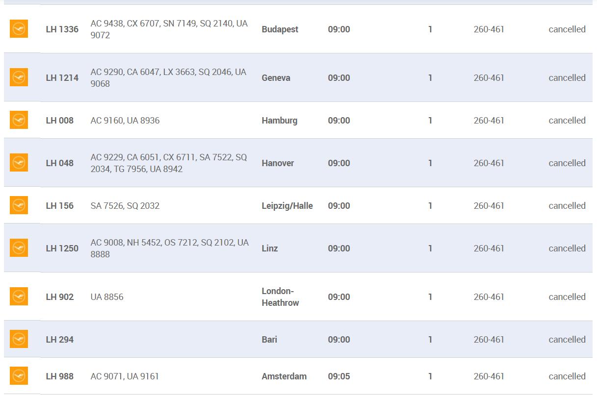 German airport employee strike at frankfurt munich for Lufthansa direct flights to germany