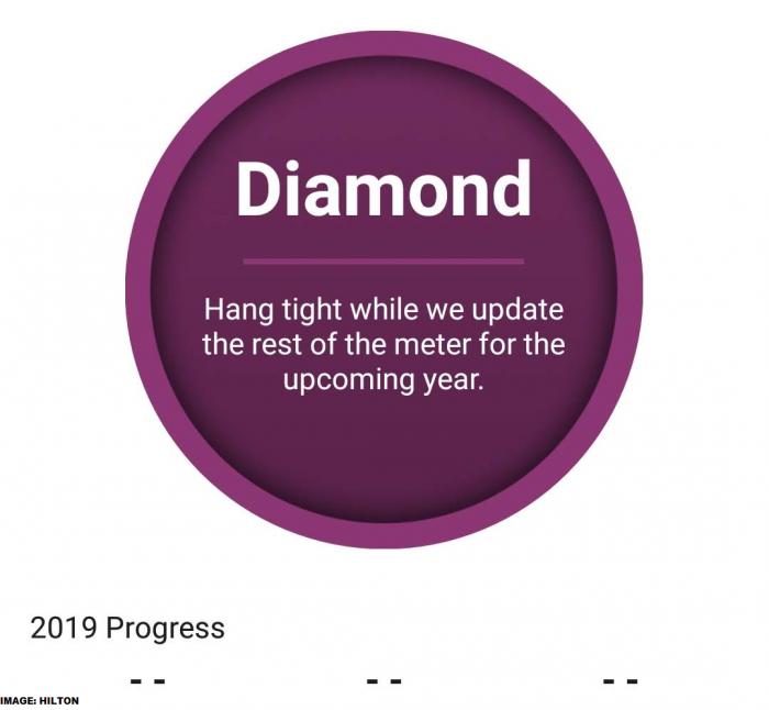 Hilton Honors Diamond Rollover 2019