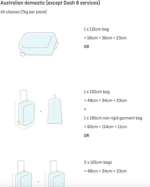 Allocation de transport intérieure à 10 kg