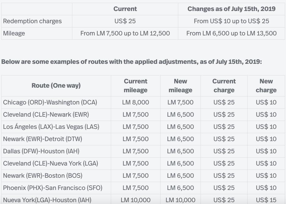 Avianca LifeMiles Adjusts Mileage Requirements For Intra-U ...