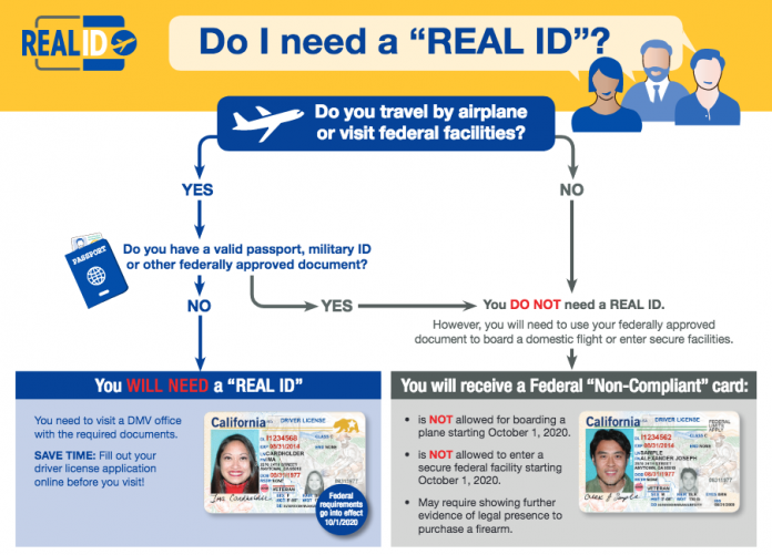 ca renew drivers license real id