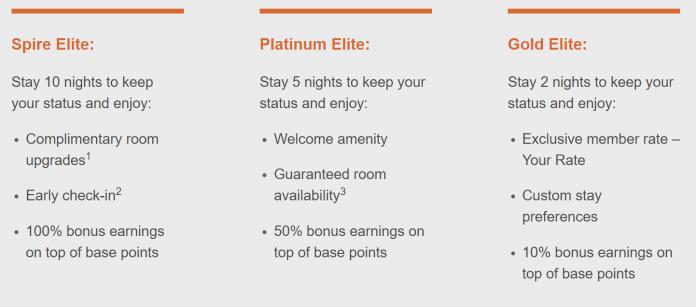 Extended: IHG Rewards Club Elite Status Match Promotion