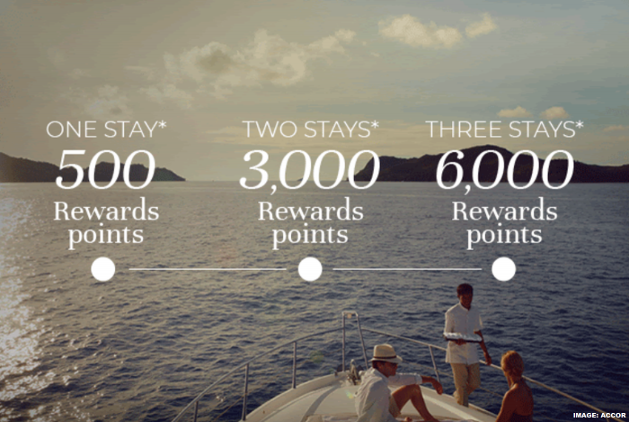 Le Club AccorHotels 6000 Points Last Casll