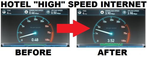 High speed internet video downloader
