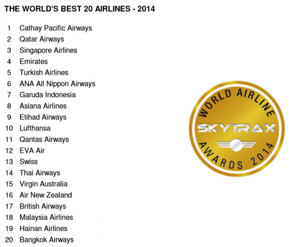 Skytrax World Airport Awards 2011 World Airline Awards Skytrax