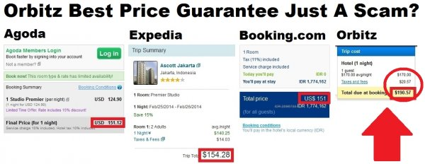 Orbitz Scam Expedia Aa Booking Dot Com