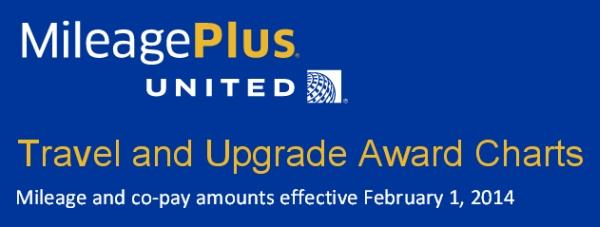 United Mileage Plus >> United Mileageplus Partner Award Chart Current New